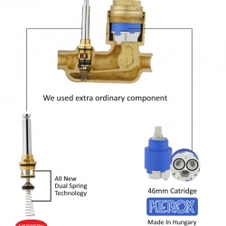 Extra-ordinary-component